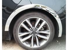 Накладки на арки колес